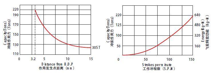 Exemples de presses d'emboutissage du métal